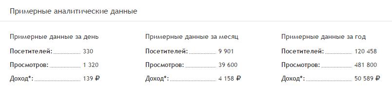 Статистика Кудеса.