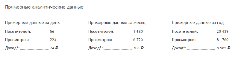 Статистика страны рукоделия